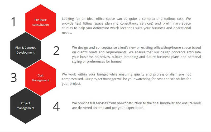 office space planning consultancy. We Had Delivered Many Projects Which Delights Our Customers And Strive To Be Your Best Preferred Renovation Contractor For Office, Commercial Office Space Planning Consultancy